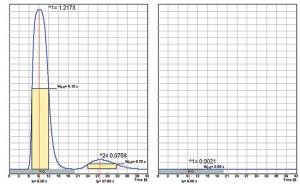 Mercury analyser screen shot during analysis