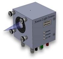 Pyrolyser UV degradation accessory